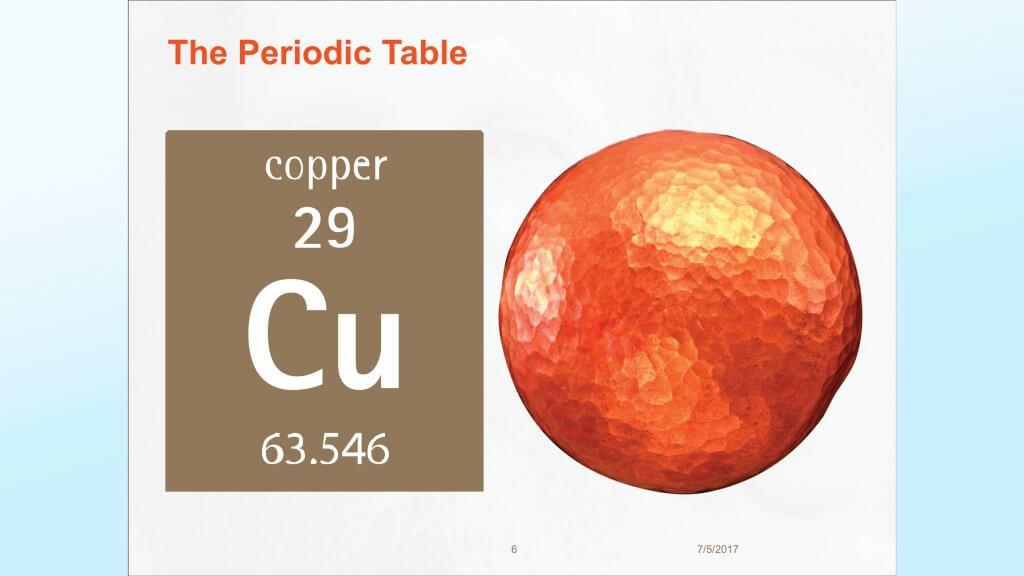 Cu -11